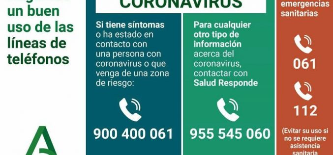 Teléfonos a tener en cuenta